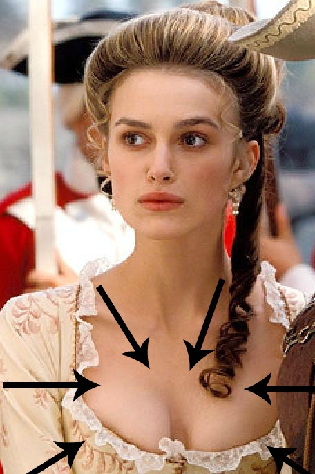Keira Knightley's real breast size