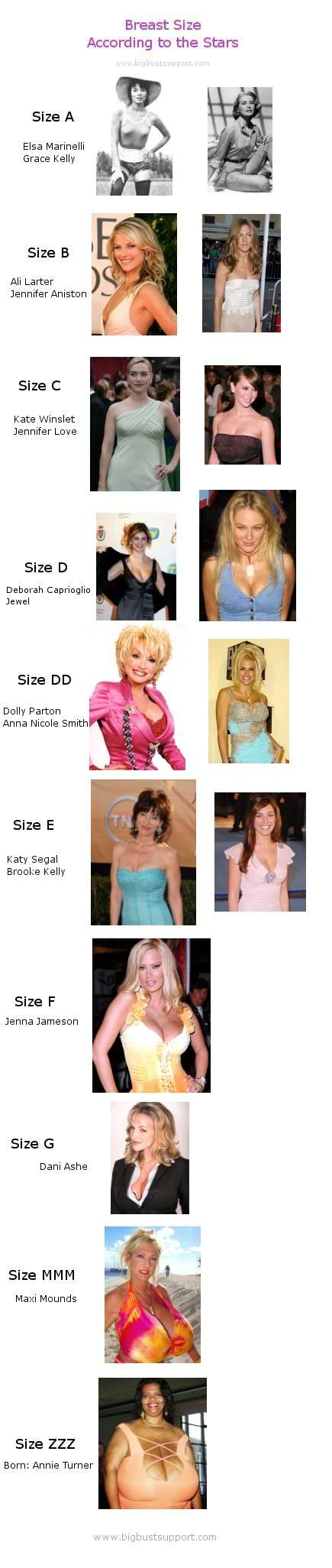Breast Sizes Chart Note Celebrity Breast Sizes